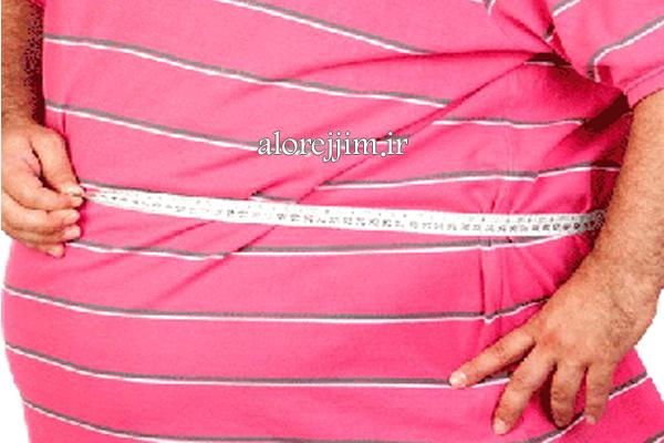 خلاص شدن از چربی و کاهش وزن
